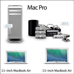 Apple Mac Library 苹果家族产品模型